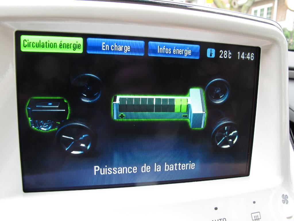 Flux énergie console Chevrolet Volt