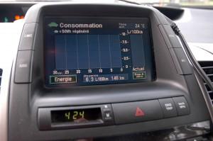 Consommation de la Toyota Prius avec le sac à bagages de toit Thule Quest 846