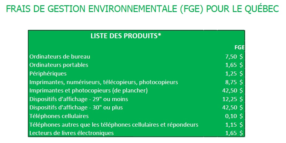 Frais de gestion environnementale  et de recyclage Québec