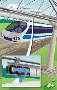 monorail rapide à moteur-roues TrensQuebec