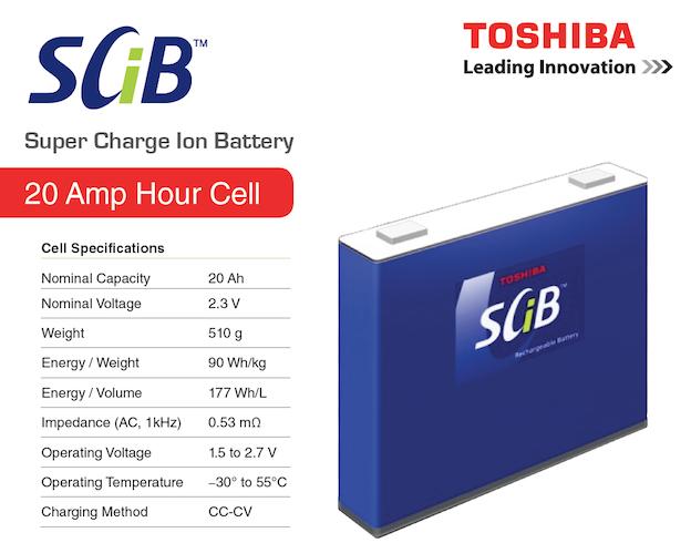 Batterie Toshiba titanate de lithium nanométrique SCIB