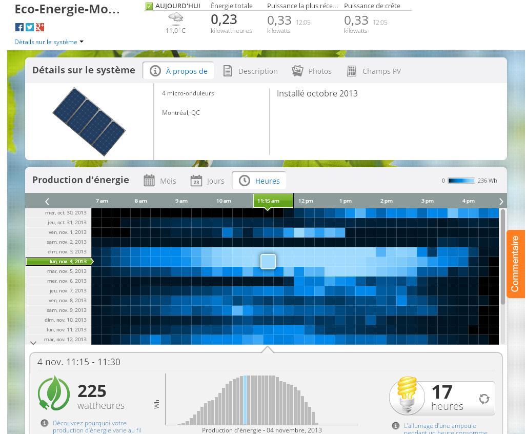 Enphase Enlighten site WEB - production panneaux solaires PV