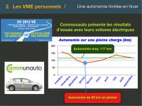 autonomie-voiture-electrique-hiver