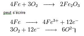 Formule oxydation fer - anode anti-corrosion pour chauffe-eau Corro-Protec