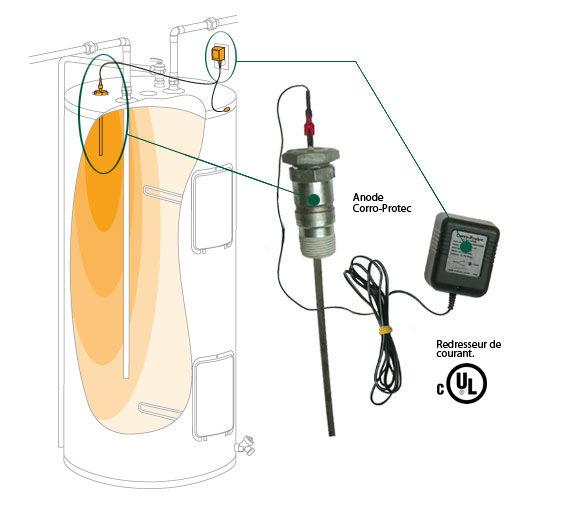 Anode permanente pour chauffe-eau Corro-Protec