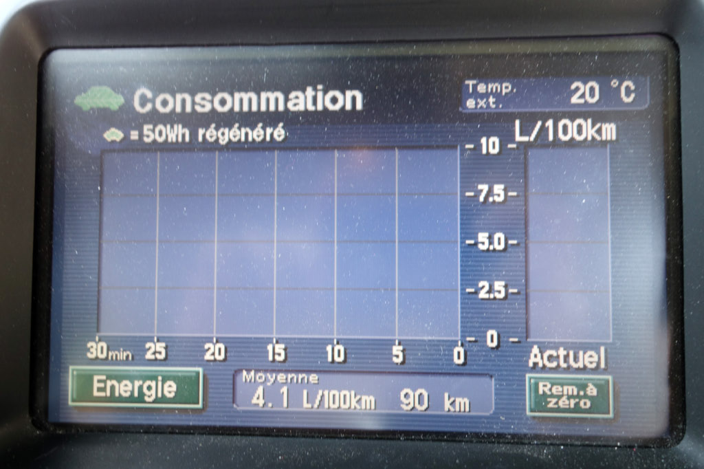 Consommation Toyota Prius Gen2