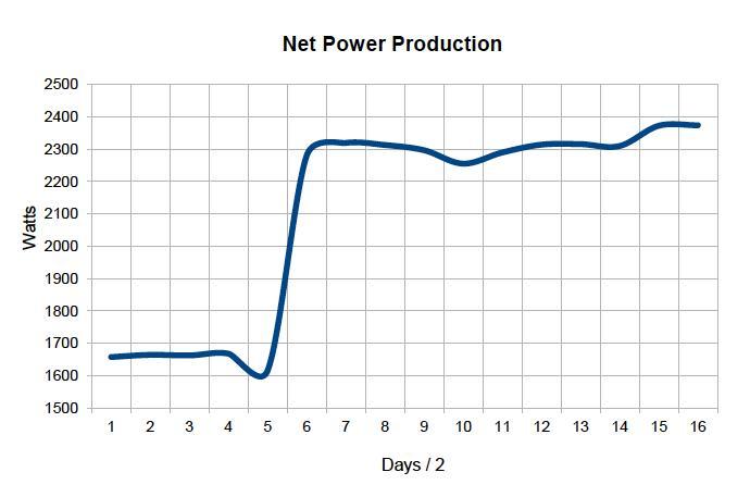 e-CAT Énergie nucléaire sans radioactivité ni GES Andrea Rossi