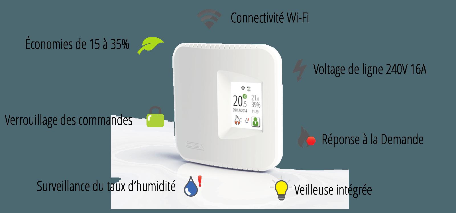 Le thermostat intelligent Caleo sera mis en vente en janvier 2015