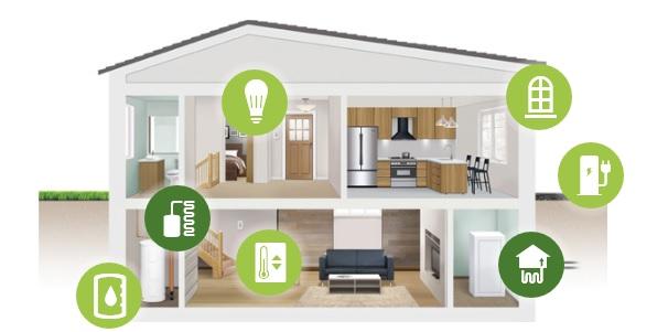 Nouveau programme en efficacité énergétique d'Hydro-Québec – Construction résidentielle : place aux maisons efficaces