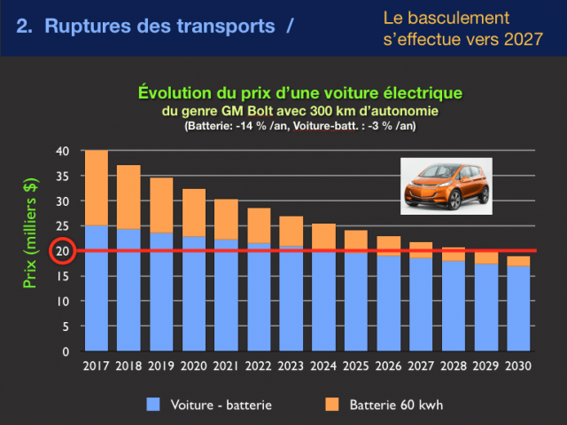 conference-economie-transport-electrique-3