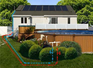 D couvrez nos chauffe eau solaires pour piscines for Club piscine chauffe eau