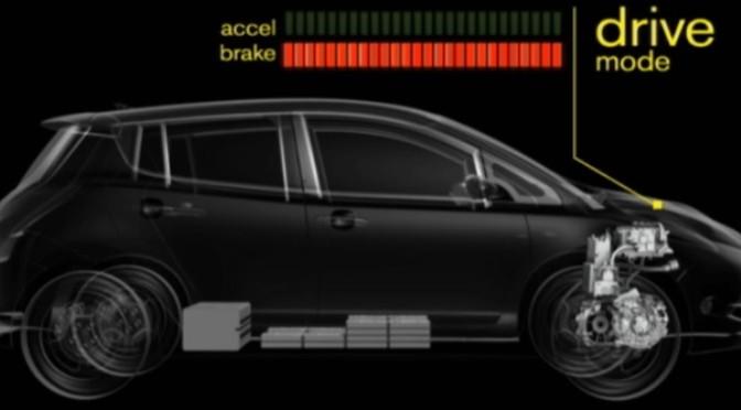 Finalement un rappel pour le problème de freins de la Nissan LEAF