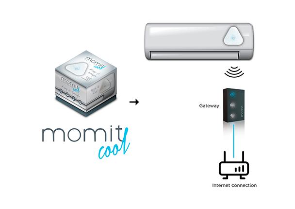Diagramme Momit Cool controle climatiseur et thermopompe par internet