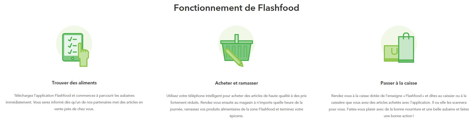 Fonctionnement application Flashfood aliment perime excedentaire