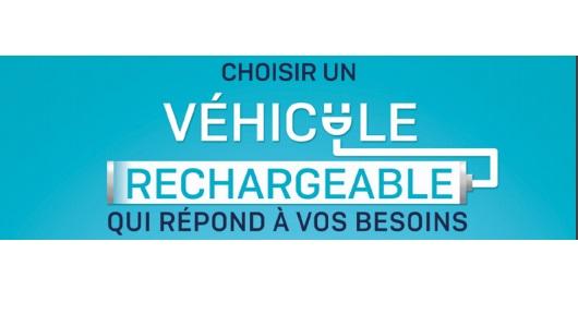 Choisir un véhicule électrique qui répond à vos besoins en 2019
