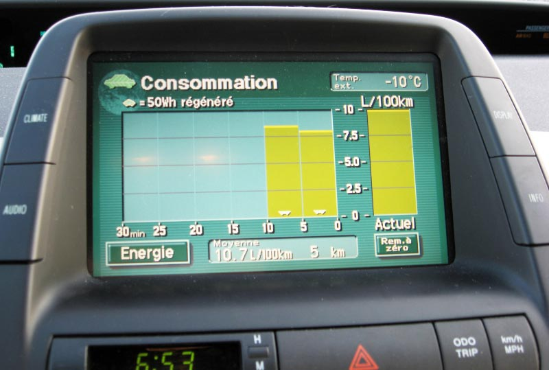 Consommation Toyota Prius hiver