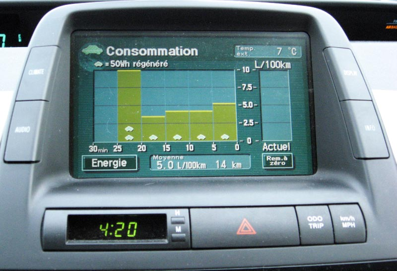 Moniteur consommation Toyota Prius