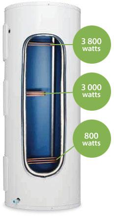 chauffe eau ne chauffe pas assez g nie sanitaire. Black Bedroom Furniture Sets. Home Design Ideas