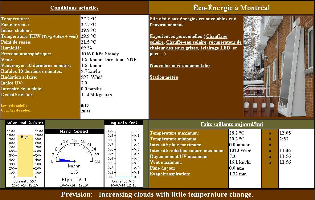 Station météo amateure Davis Pro Vantage 6163 - Montréal, Québec